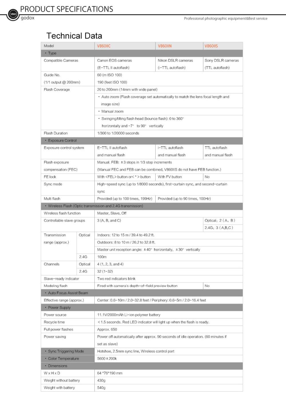 UK Godox V860NII I-TTL HSS Li-ion Battery Flash speedlite