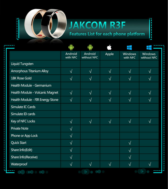 Jakcom Smart Ring R3 Hot Sale In Accessory Bundles As Exp Gdc Beast Tools For Mobile Phone Note 7 Glass
