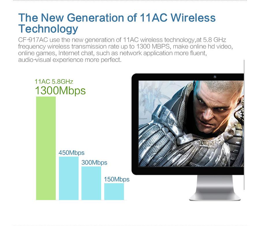 ถูก Dual b and 2.4กรัม/5.8กรัมCOMFAST 1750เมตร11AC USB3.0 acอินเตอร์เน็ตไร้สายUSB Wi fiเสาอากาศWiFi USBอะแดปเตอร์ไร้สายwi-fiการ์ดเครือข่ายมินิเราเตอร์