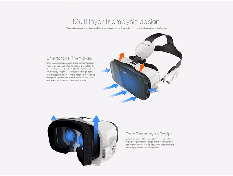 ถูก Xiaozhai Z4 BOBOVR Z4 VRกล่อง360องศา3D VRความจริงเสมือนชุดหูฟัง3Dภาพยนตร์วิดีโอเกมที่มีหูฟัง+บลูทูธควบคุม