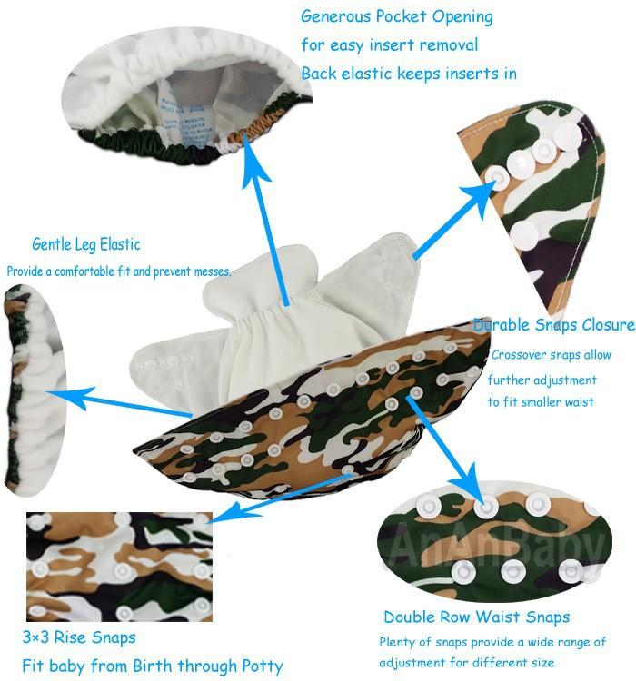 Y-Diaper Details