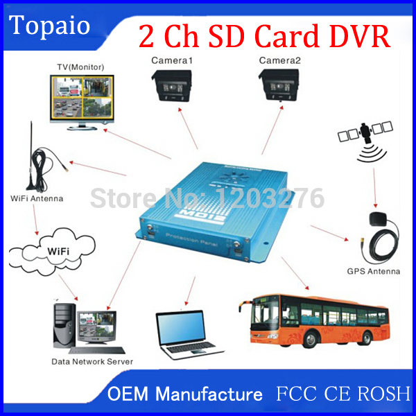 Factory Price support GPS/WIFI Function mini cctv system sdi dvr recorder 2 channel digital video recorder Full D1 H.264(China (Mainland))