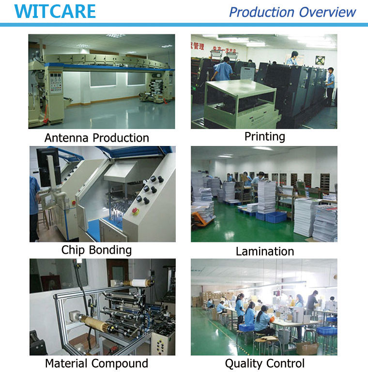 Witcare Production Overview (2)