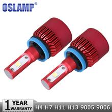 Oslamp H4 H7 H11 H13 9005 9006 CREE Chips SMD 80W LED Car Headlight Bulb Hi-Lo Beam 9600lm 6500K Auto Headlamp Fog Light 12V 24V(China (Mainland))