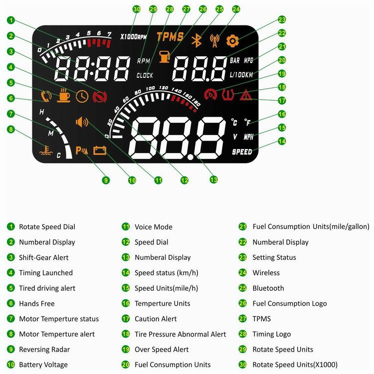 4HUD Intelligent voice car head-up display HUD wilress bluetooth version alarm all status in time for drivers<br><br>Aliexpress