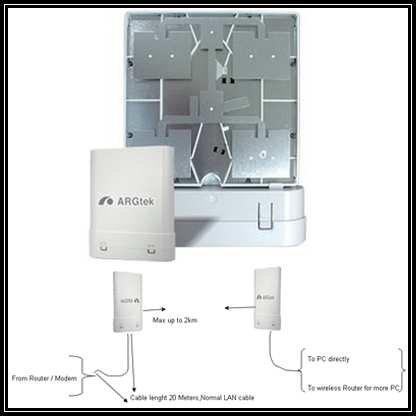 400mW CPE,ARGTEK Powerking,b/g/n Wireless LAN Outdoor CPE,2.4G outdoor wireless CPE,wireless AP/Network bridge,outdoor AP bridge(China (Mainland))