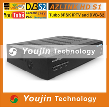 wholesale fta hd pvr