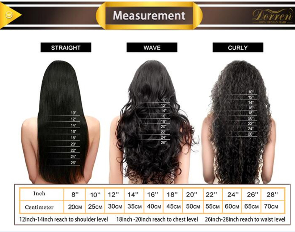 length measure