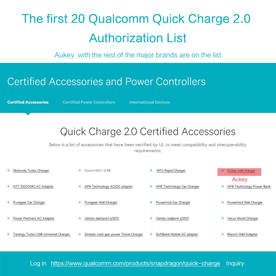 Aukey Quick Charge 2.0 Rapid USB Wall Charger QC2.0 Smart Phone Charging For iPhone Xiaomi Mi4 and other Smartphone wall charger