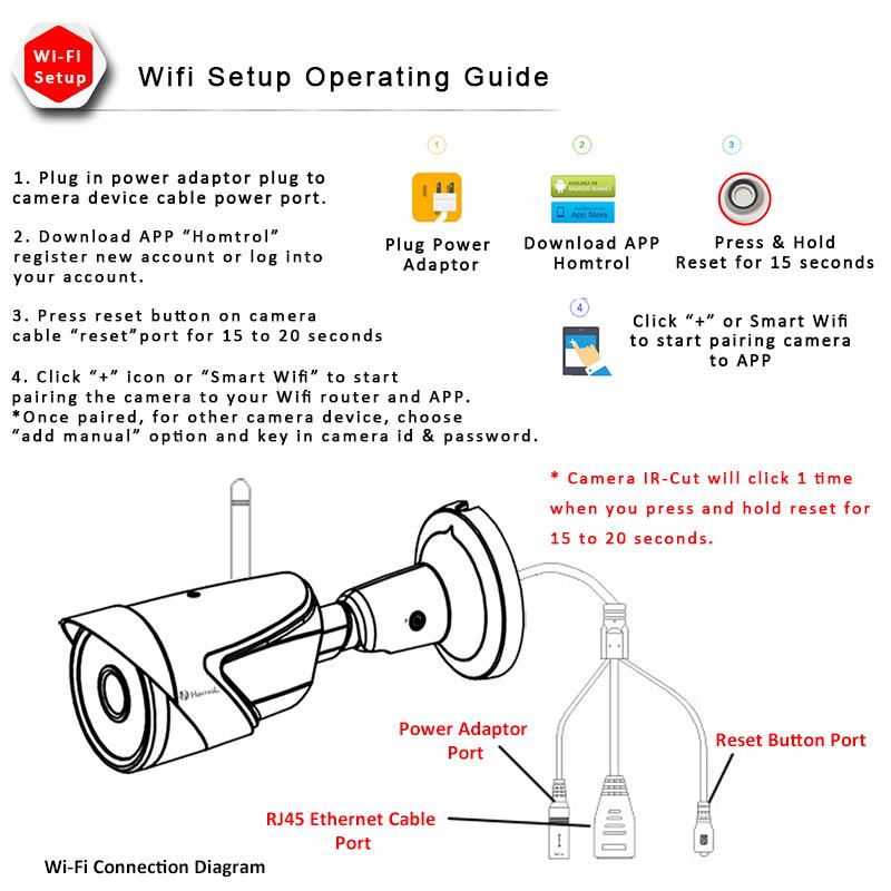HT-SCA6 Wifi Dome IP Camera 18