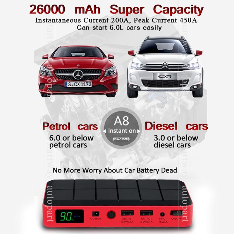 Купить 26000 мАч Автомобиль Аварийный Пуск Батареи Скачок Стартер Бустер Батареи портативный Автомобильный Power Bank для Электроники ЕС США AU Зарядное Устройство Plug
