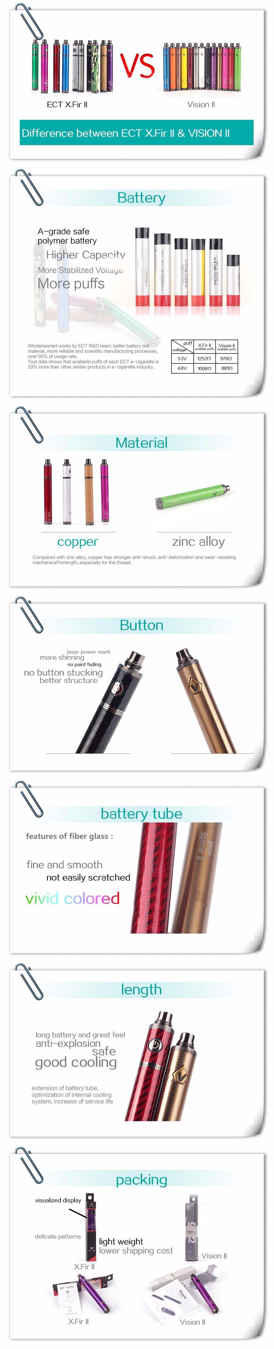 ถูก ของแท้2016 Eบุหรี่วิสัยทัศน์Xเฟอร์II 1600มิลลิแอมป์ชั่วโมงแบตเตอรี่แรงดันไฟฟ้าบิดพอดีอาตมา510กระทู้เครื่องฉีดน้ำควันอิเล็กทรอนิกส์บุหรี่
