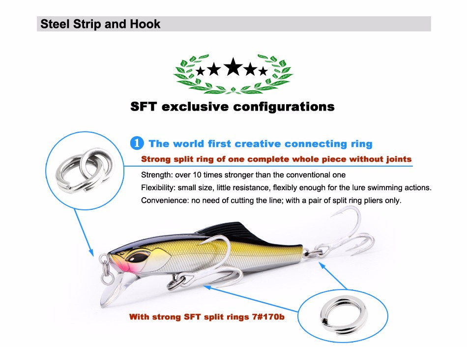 SFT 125mm Artificial Minnow Fishing Lures Tackle Bass Hard Bait Seawater  Long Lasting Fishing Lure 80g Sinking Baits 12 Colors - us260