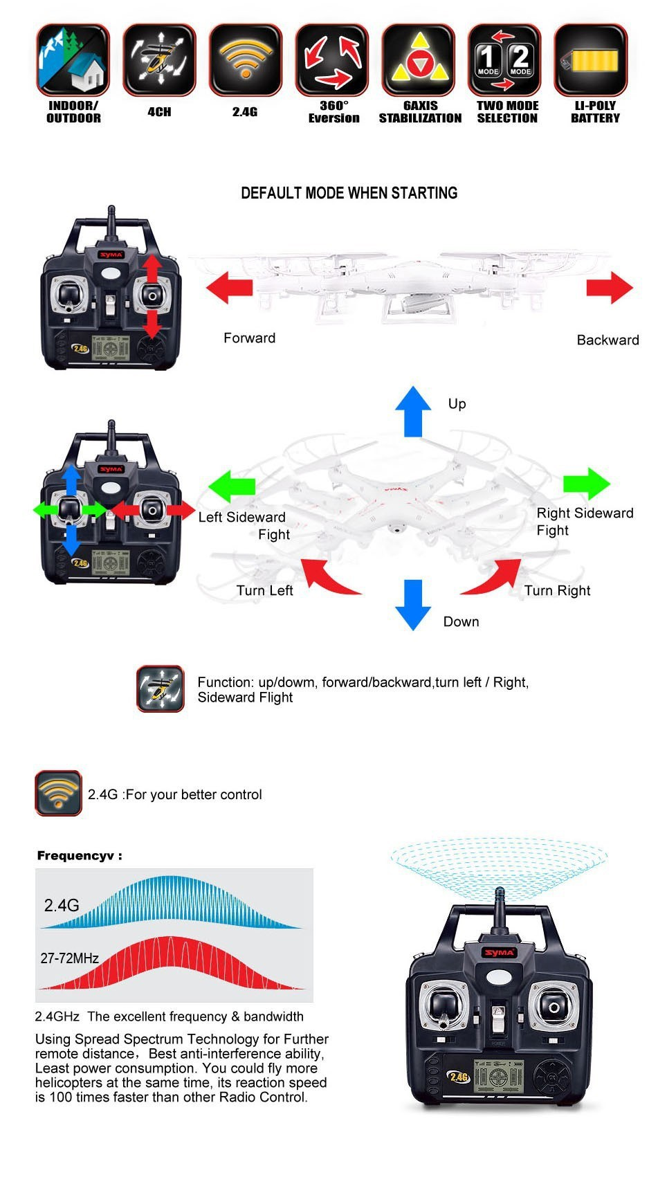high end quadcopter newest with Free Shipping Syma X5c Quadrocopter 2 4g 6 Axis Gyro Hd Camera Rc Quadcopter Rtf Helicopter Rc Drone With 2 0mp Camera on U45 Drone With Hd Camera Altitude Hold And One Button Take Off And Landing Rc Quadcopter Includes Bonus 4gb Sandisk Micro Sd Card And Extra Battery Exclusive Black Yellow Color as well Free Shipping Syma X5c Quadrocopter 2 4g 6 Axis Gyro Hd Camera Rc Quadcopter Rtf Helicopter Rc Drone With 2 0mp Camera furthermore Free Shipping Syma X5c Quadrocopter 2 4g 6 Axis Gyro Hd Camera Rc Quadcopter Rtf Helicopter Rc Drone With 2 0mp Camera besides Free Shipping Syma X5c Quadrocopter 2 4g 6 Axis Gyro Hd Camera Rc Quadcopter Rtf Helicopter Rc Drone With 2 0mp Camera besides 5th Gen 3d Vr Glasses 3d Vr Headset Virtual Reality Box Glossy Finish Front Panel Light Weight Iphone 5 5s 6 Plus Samsung S3 Edge Note 4 And 3 5 5 5 Inch Smartphone For 3d Movies And Games.