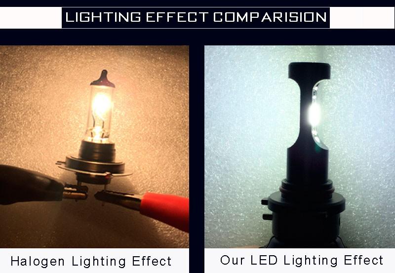 DC11V-30V 2 Pieces H11 P7 30W 4200LM  5000K 6000K Car Light Source Auto Lamps LED headlight Bulbs External Lights