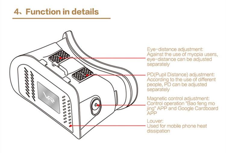 ถูก MV100 VRแว่นตา3D P OlarizedแตกแยกความจริงเสมือนDK2 3Dแว่นตาสำหรับ4.0-6.0นิ้วมาร์ทโฟน