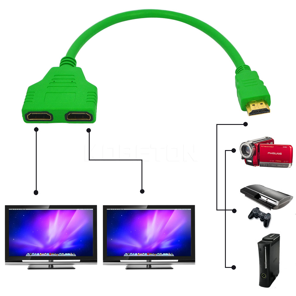 20cm HDMI 1 Male To Dual HDMI 2 Female Y Splitter Cable Signal Adapter Convert Cable for Video TV HDTV(China (Mainland))