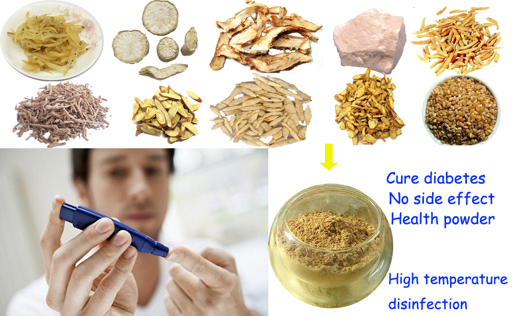 TCM Formula to Cure Diabetes, Lower Urine Sugar, Cure Related Diseases, No Need for Insulin Injection Again(China (Mainland))