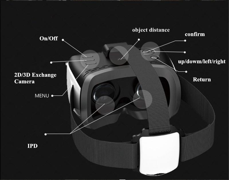 ถูก VRแว่นตา3Dวิดีโอโดยไม่ต้องอุปกรณ์ที่รองรับความจริงเสมือนIintegratedเครื่องจอแสดงผลIPSรองรับ2D/3DพาโนรามาบัตรTF