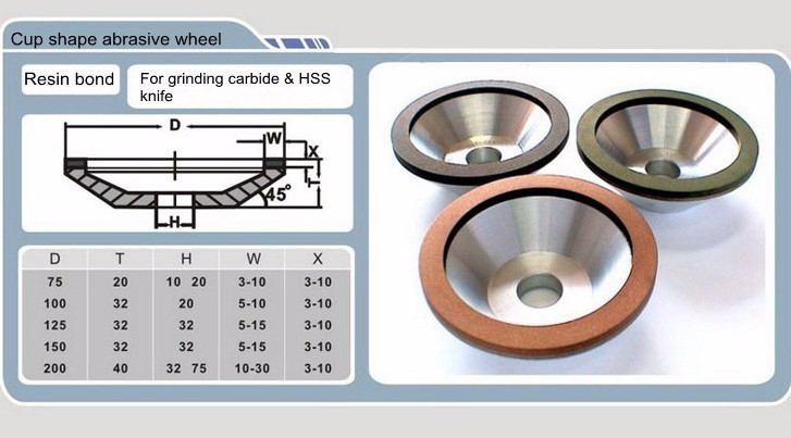 Buy CNC Knife Grinder Diamond Grinding Abrasive Wheel P320 cheap