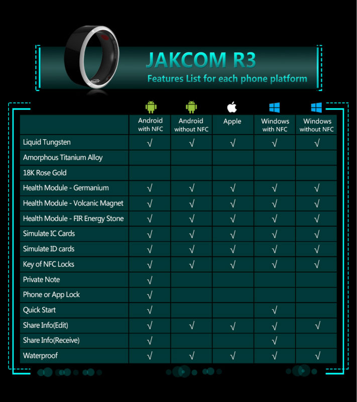 JAKCOM R3 Smart Ring Hot sale in Earphones & Headphones like bluethooth Coowoo Wireless Bluetooth Earphone