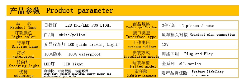 car styling For Mitsubishi Pajero 2013-2015 LED DRL For Pajero led fog lamps daytime running light High brightness guide LED DRL