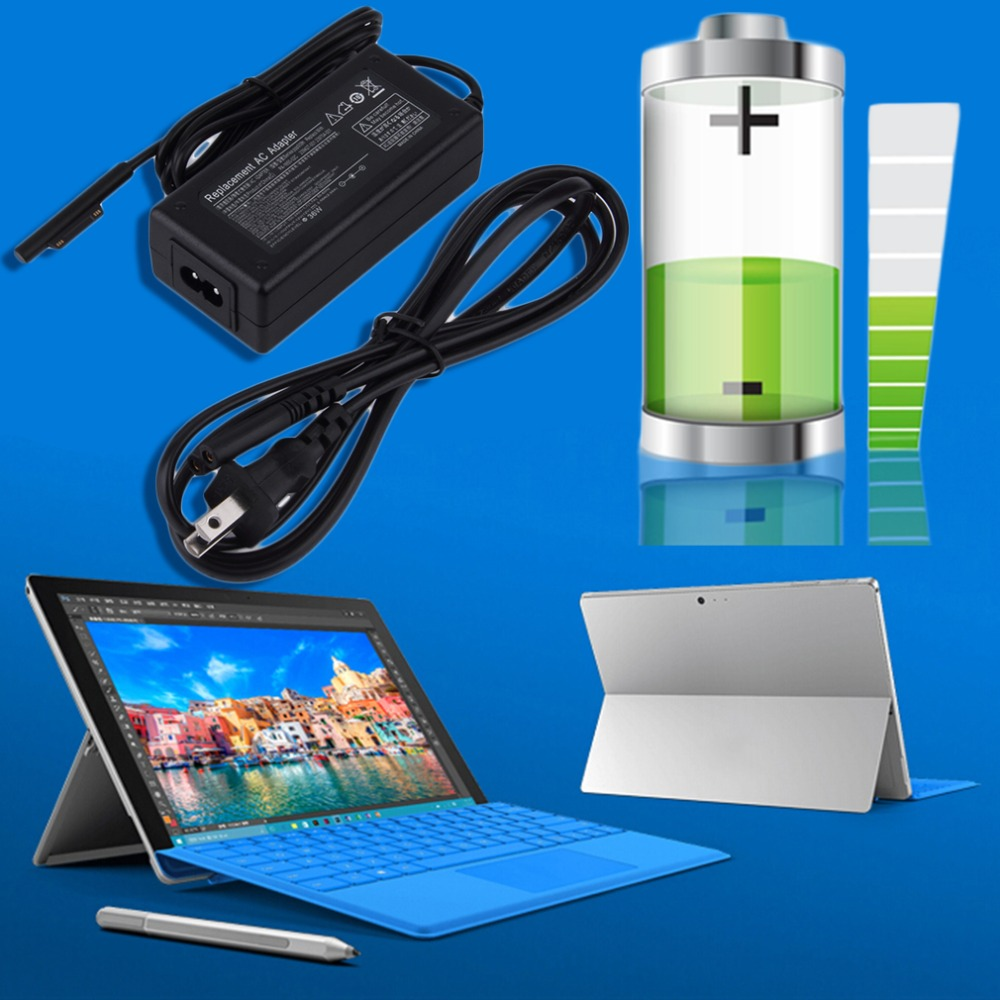 Newest 12V 2.58A 36W EU&US Plug AC Wall Charger Adapter Power Supply For Microsoft Windows Surface Pro 3 Tablet Charger(China (Mainland))