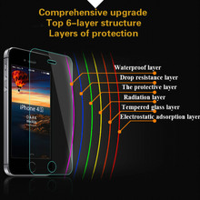 comprehensive upgrade top 6 layer structure screen protector Tempered Glass Film Screen Guard Protector for iPhone 6 4.7″