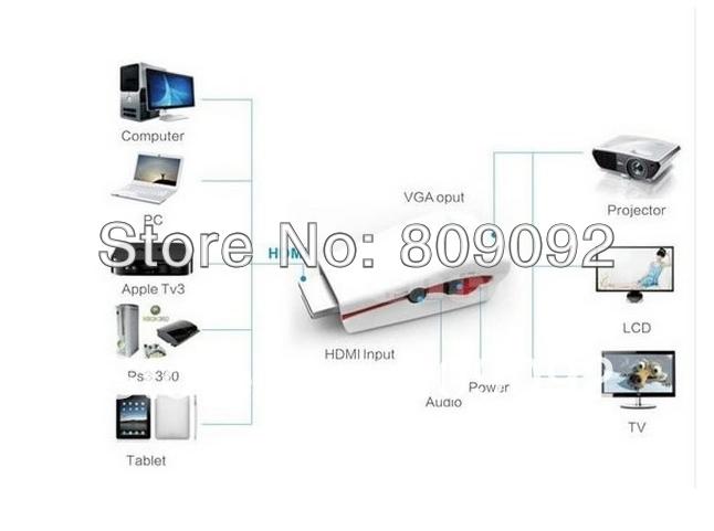 HDMI to VGA Video Converter Box Adapter + AV Audio Cable For PC PS3 HDTV 1080P(China (Mainland))