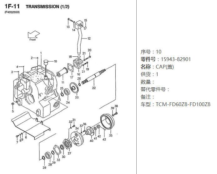 popular forklift transmission
