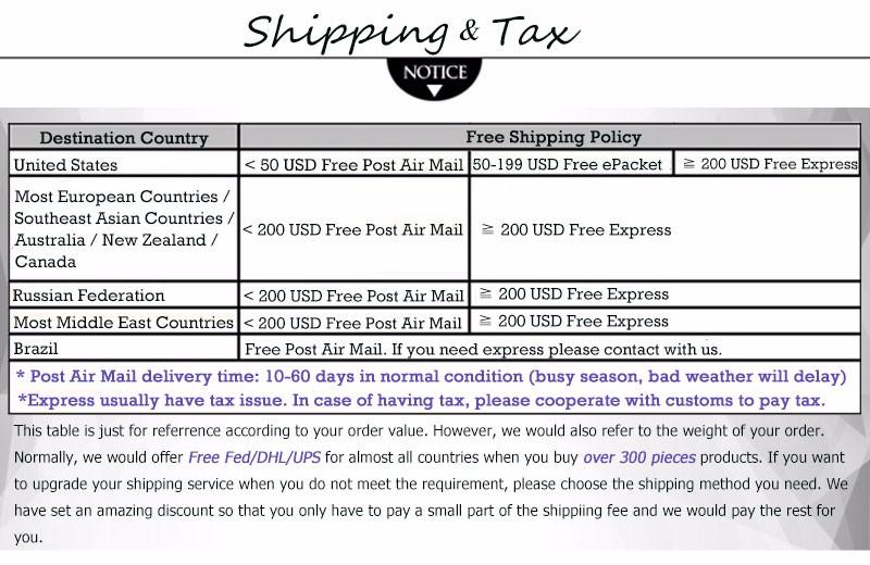 Shippingx