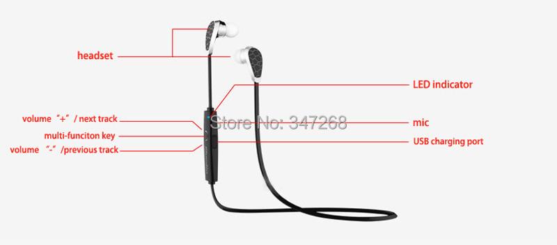 Universal Bluetooth Headphone sports lightweight bluetooth earbuds hd sound smartphone music handsfree - Ibluetooth Electronics store