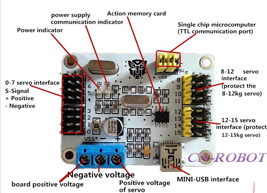 Newest 16 Servo Controller Wireless Handle Controller