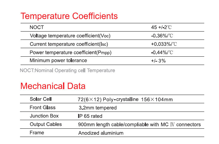 200w poly solar module temperature