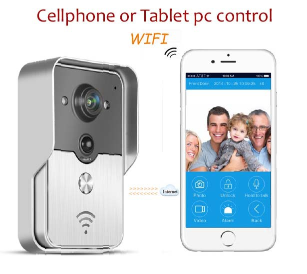New Wifi IP Video door phone, remote door access by you iphone, andriod/app smartphone or tablet pc , wireless video door phone(China (Mainland))