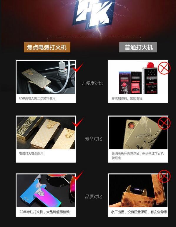 ถูก โฟกัสUSB DIYแบบชาร์จเบาบางเฉียบarc windproofสร้างสรรค์บุคลิกภาพบุหรี่อิเล็กทรอนิกส์เบา