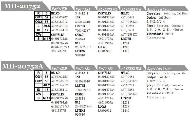 Mh電子新しいオルタネータプーリーZNP 20752A ZNP20752A用dodgeジープ