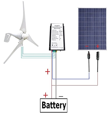 USA Stock 12 V 500 Watts Wind Solar Powered System: 12V/24V 400W Wind Turbine Generator + 12V 100W Polycrystalline Solar Panel(China (Mainland))