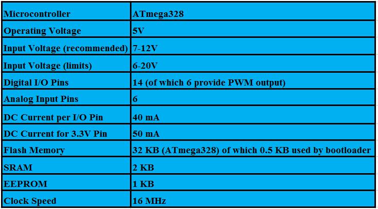 UM1793 User manual - stcom