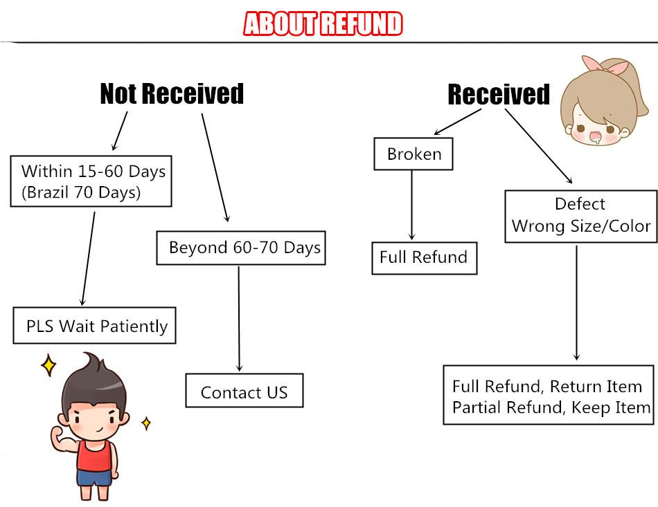 REFUND_2