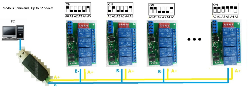 4 Channel DC 12V RS485 Relay Module Modbus RTU amp AT