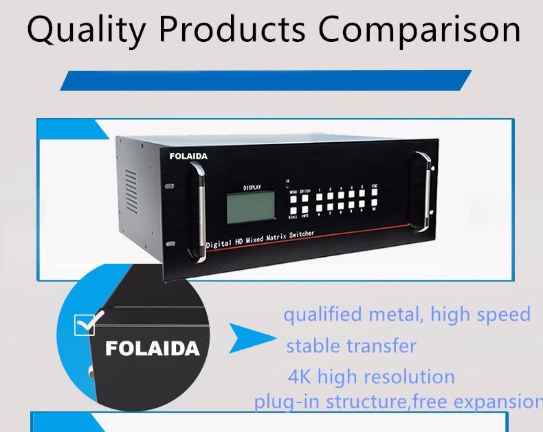 Folaida 4K x 2K 24X24 HDMI матричный коммутатор вставная карта HDMI/DVI 1080P видео RS232 ИК пульт 12
