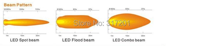 "Free DHL/UPS/FEDEX ship!  25"" 120W 9600LM 10~30V,6500K,LED working bar;led offroad bar,Option wire harness,SUV,LED bar light"