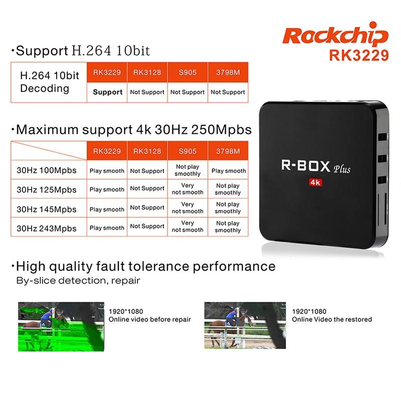 R-BOX PLUS-2GB_06
