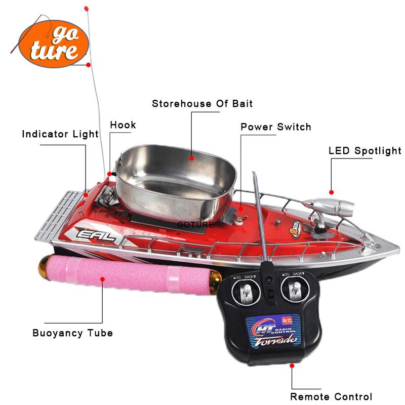 Radio control fishing boat remote control fishing boats for Remote control fishing boats