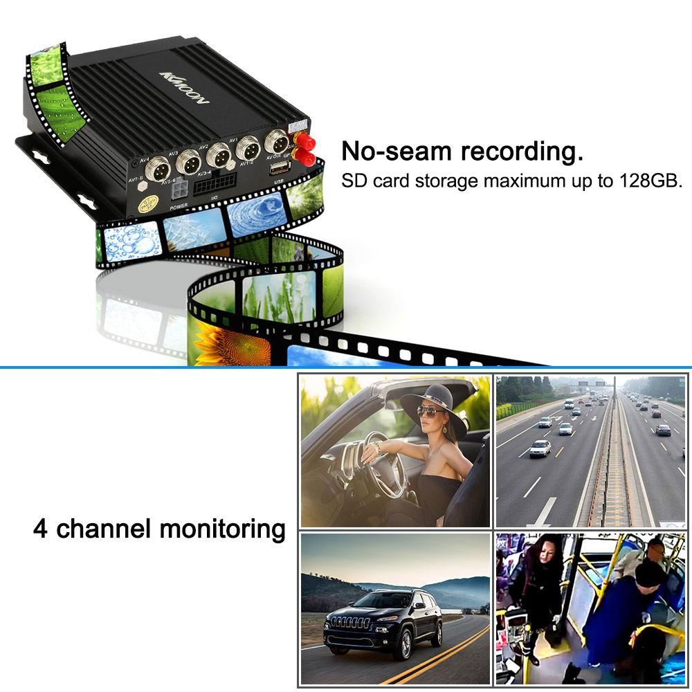 Realtime MINI 4CH Car Mobile DVR 3G GPS Auto Video Recorder Vehicle Camcorder Driving Recorder with Remote Controller Encryption(China (Mainland))