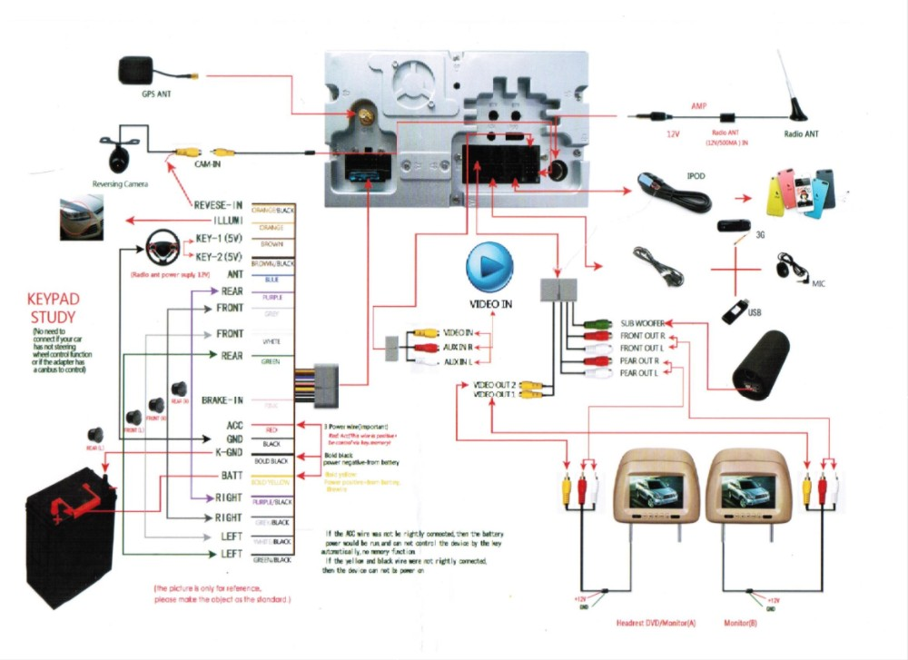 wires map