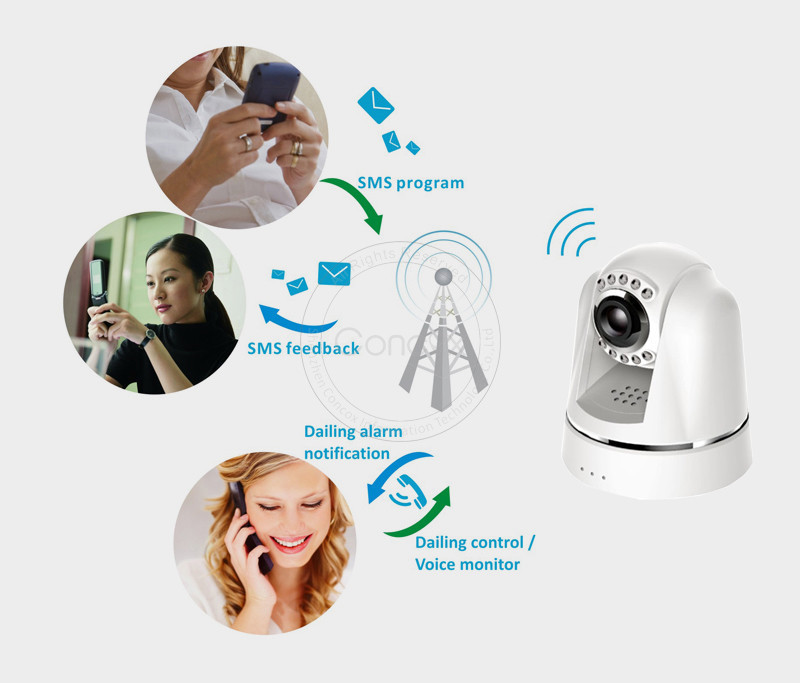 Business and personal usage security alarm system 3G Video Call alarm system(China (Mainland))