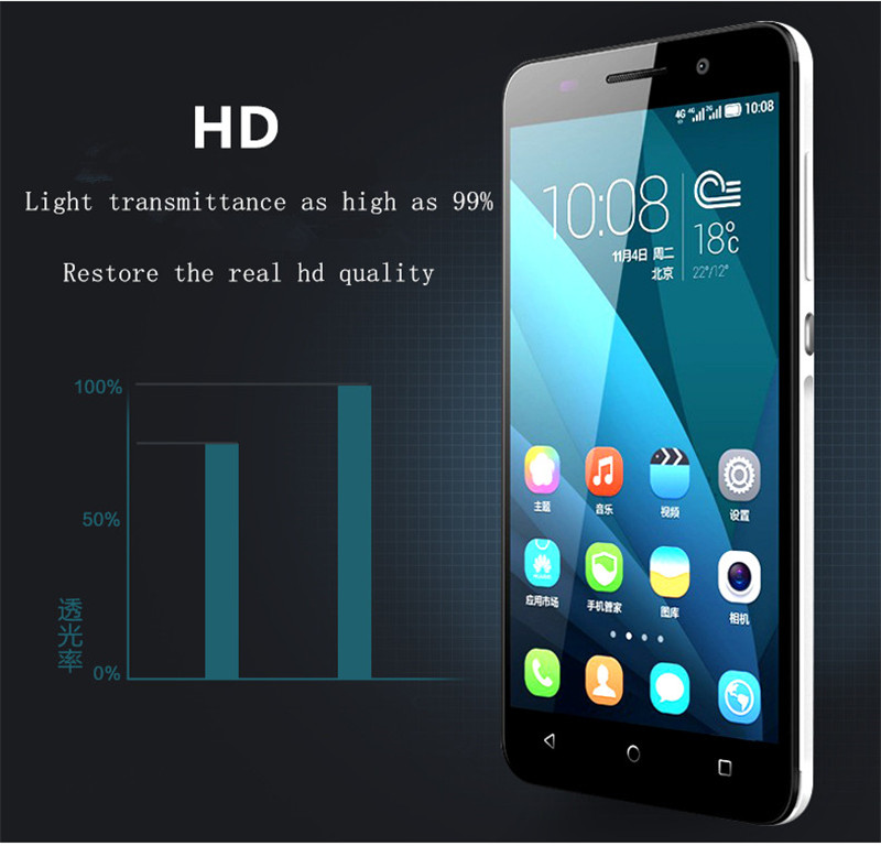 Tempered Glass Film Explosion Proof Screen Protector For Huawei P6 P7 P8 lite Honor 6 7 3C 4C 3X Ascend G7 + Cleaning Kit