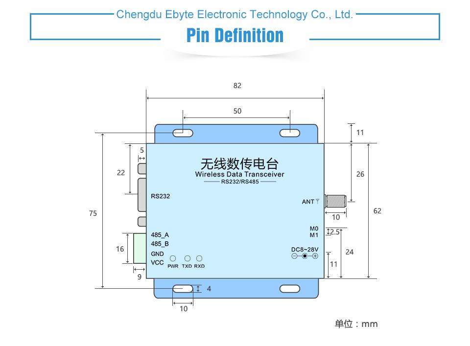 CDEBYTE E45-DTU-1W LoRa Wireless data Transceiver (9)